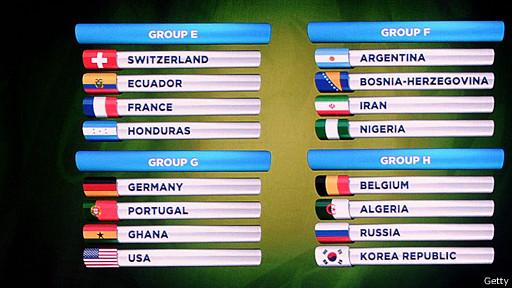 گروهبندی جام جهانی ۲۰۱۴، ایران رقیب آرژانتین، نیجریه و بوسنیهرزگوین