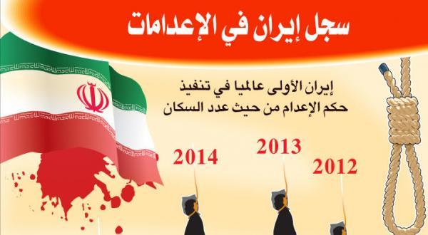 اعتراض بینالمللی به اعدام ده ها تن از اهل سنت در ایران