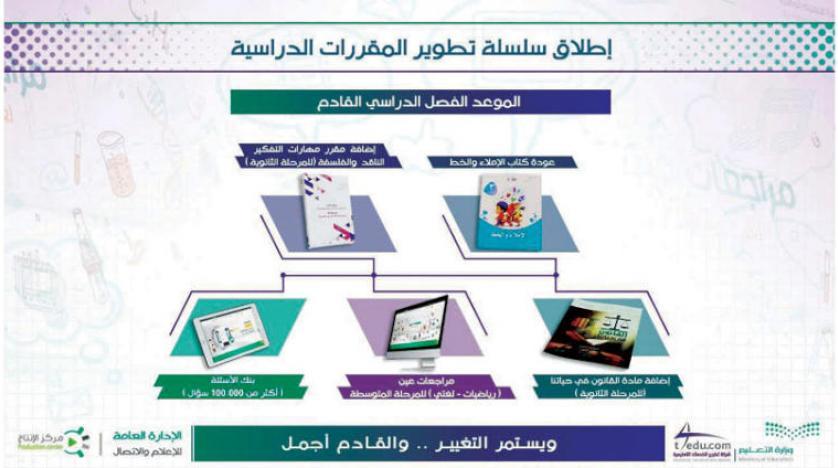 افزودن فلسفه و خط؛ جهشی بزرگ در محتوای آموزشی سعودی