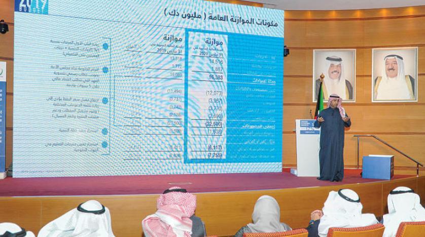 کویت: پیشبینی کسری ۲۵ میلیارد دلاری بودجهٔ ۲۰۱۹